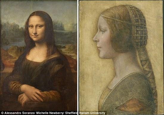 科学家发现蒙娜丽莎谜の微笑并非独一无二
