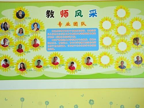 教师团队展示栏